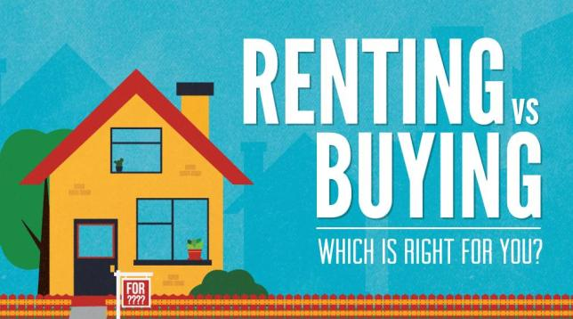 renting-or-buying